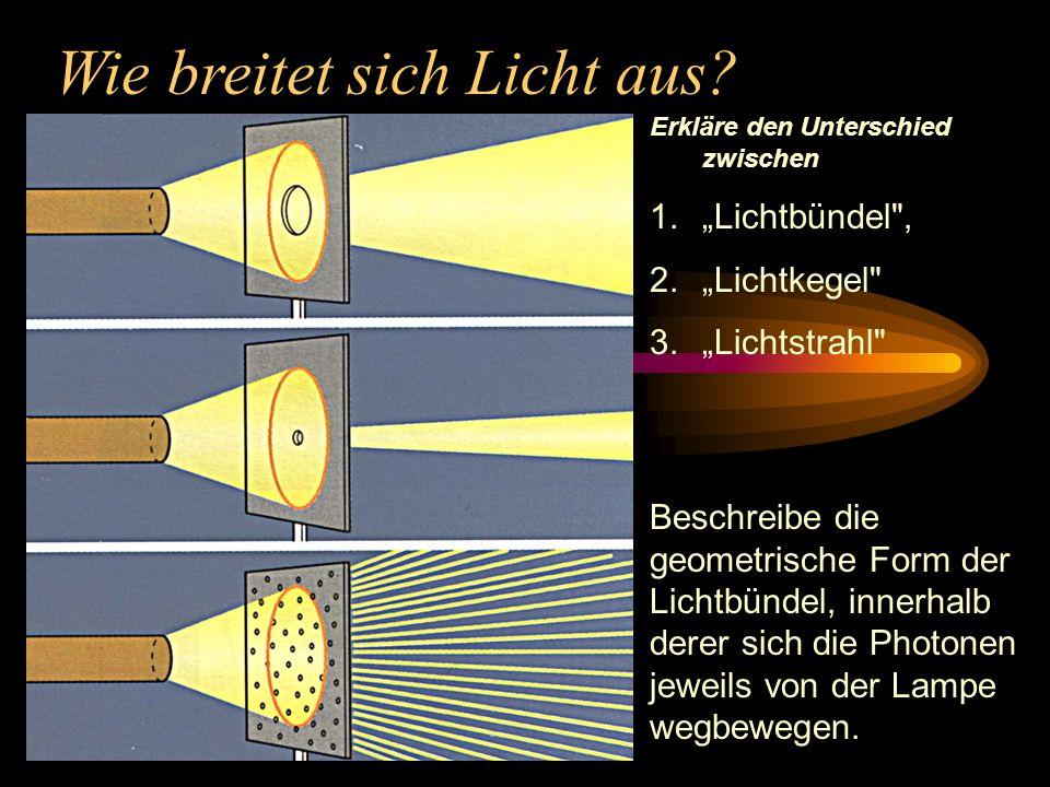 Wie breitet sich Licht aus