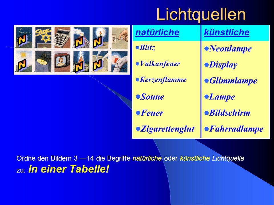 Lichtquellen N N N N N N natürliche künstliche Neonlampe Display