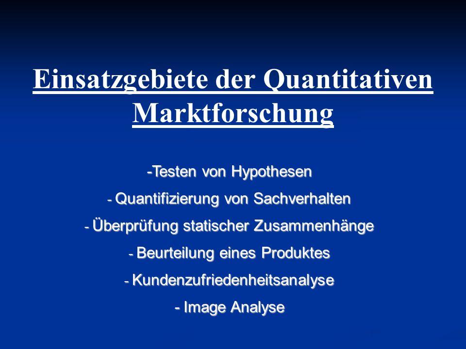 Einsatzgebiete der Quantitativen Marktforschung