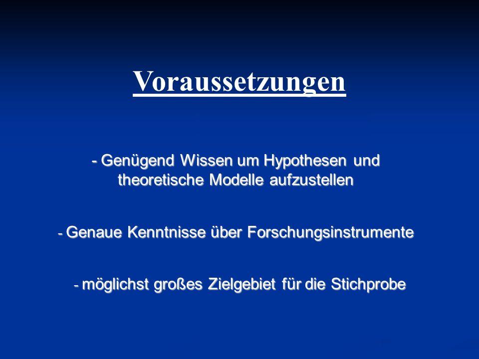 Voraussetzungen - Genügend Wissen um Hypothesen und theoretische Modelle aufzustellen. Genaue Kenntnisse über Forschungsinstrumente.
