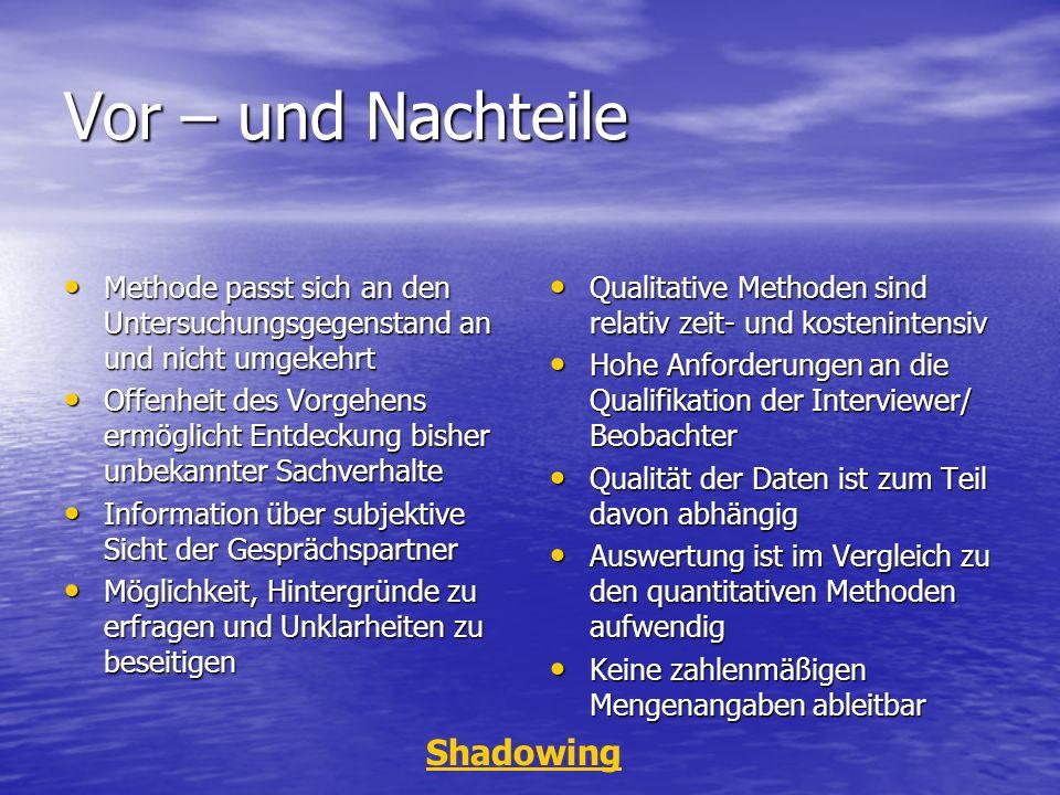 Vor – und Nachteile Shadowing