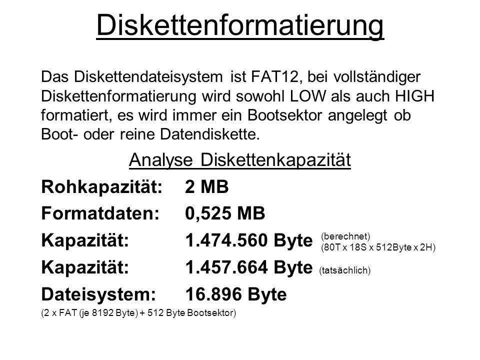 Diskettenformatierung