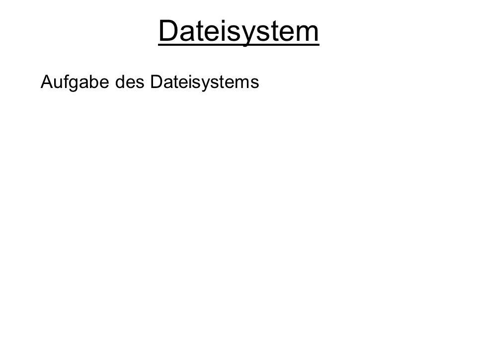 Dateisystem Aufgabe des Dateisystems