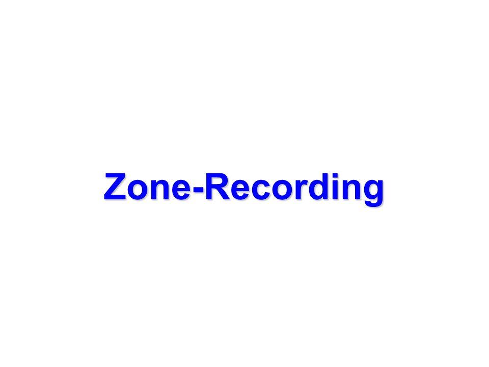 Zone-Recording