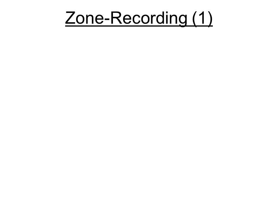 Zone-Recording (1)