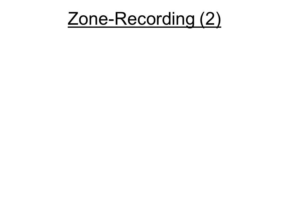 Zone-Recording (2)
