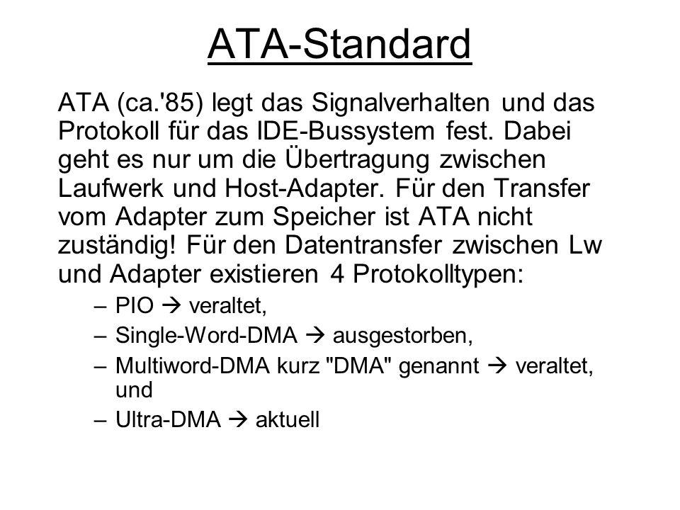 ATA-Standard