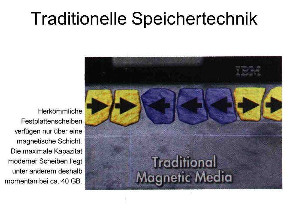 Traditionelle Speichertechnik