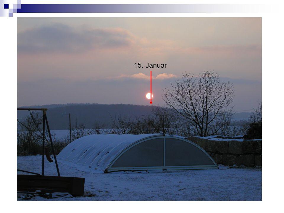 15. Januar Untergangspunkte der Sonne am realen Beispiel