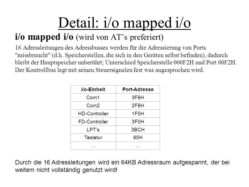 Detail: i/o mapped i/o i/o mapped i/o (wird von AT's preferiert)
