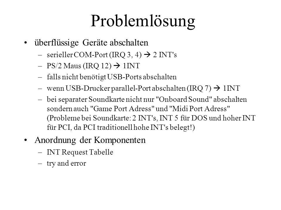 Problemlösung überflüssige Geräte abschalten Anordnung der Komponenten