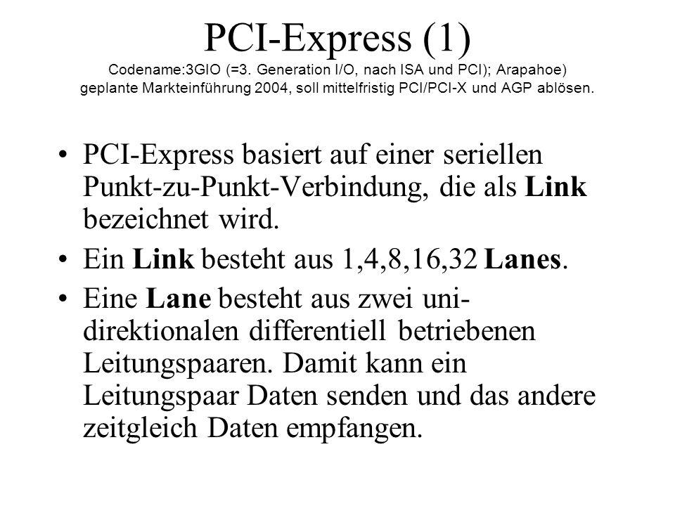 PCI-Express (1) Codename:3GIO (=3