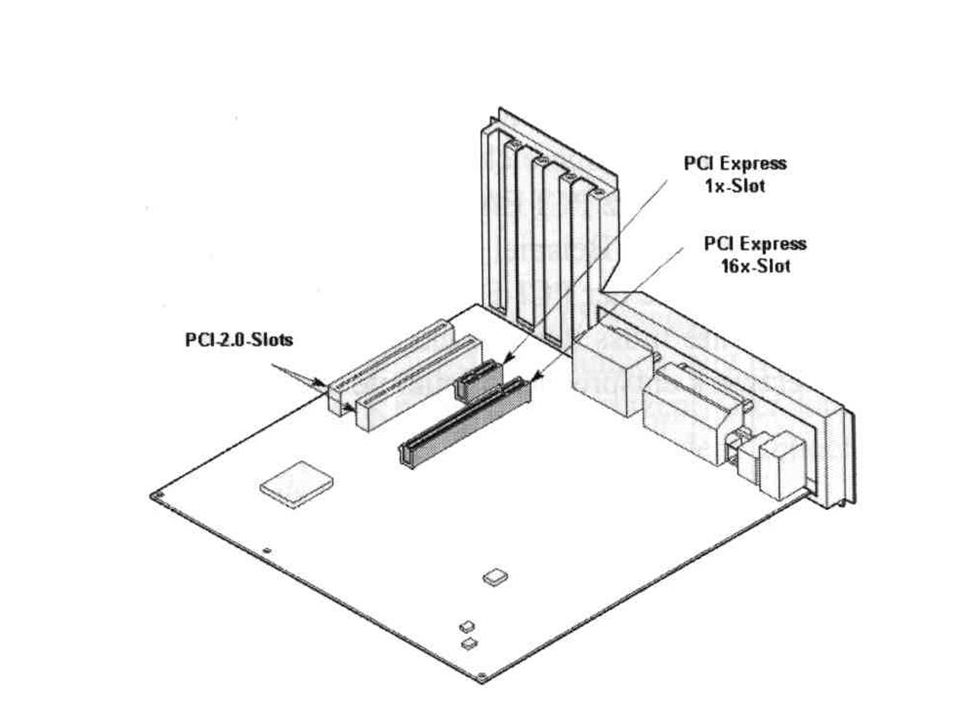 PCI-Express Slot