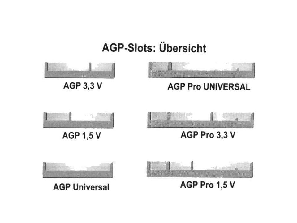 AGP-Slots