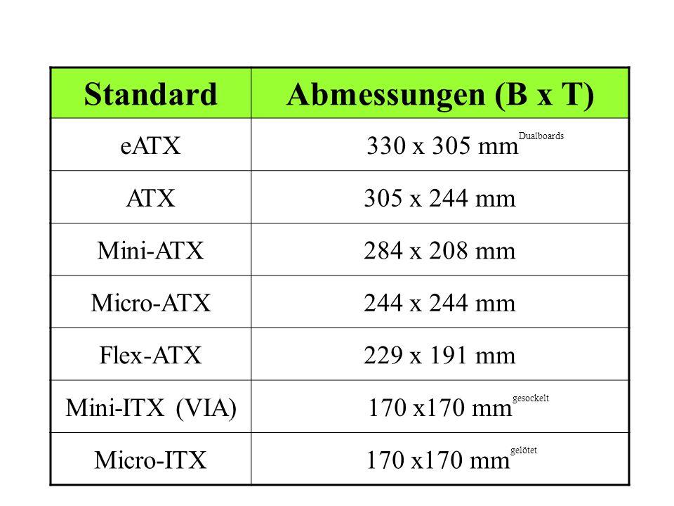 Formfaktoren Standard Abmessungen (B x T) eATX 330 x 305 mmDualboards