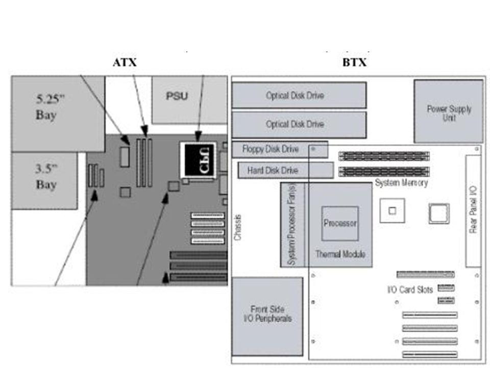 ATX / BTX Vergleich