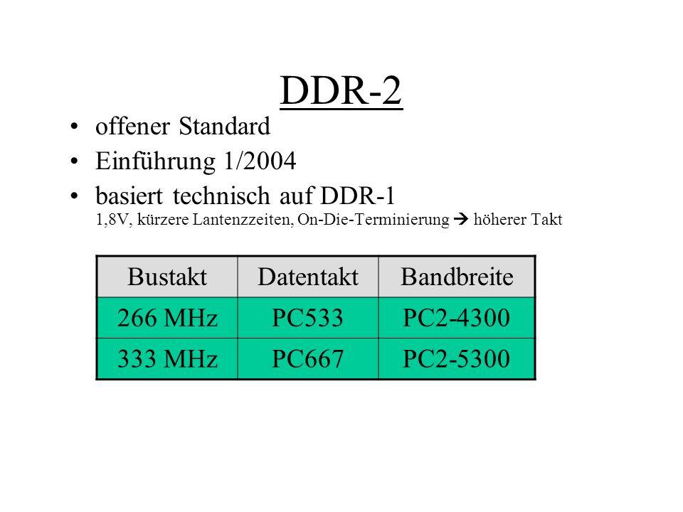 DDR-2 offener Standard Einführung 1/2004