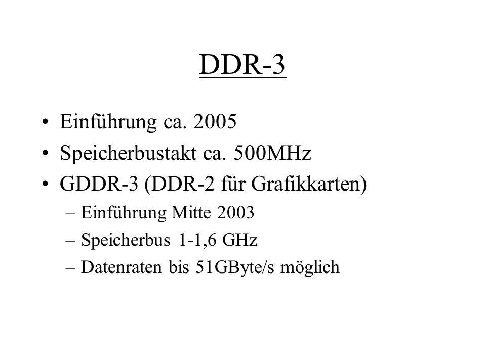 DDR-3 Einführung ca. 2005 Speicherbustakt ca. 500MHz