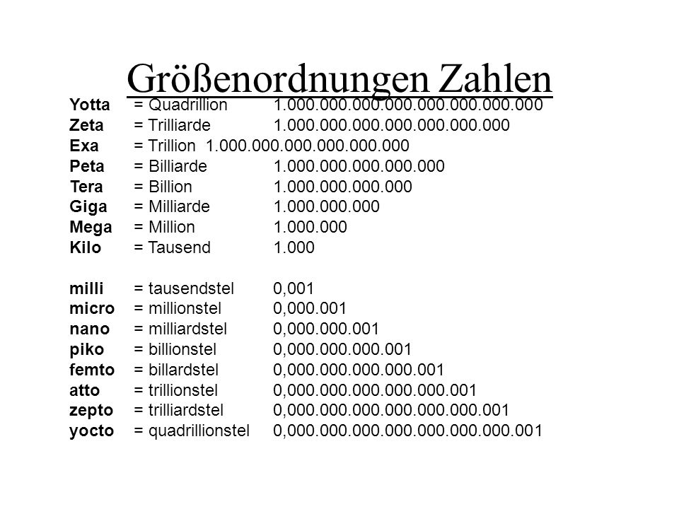 Größenordnungen Zahlen