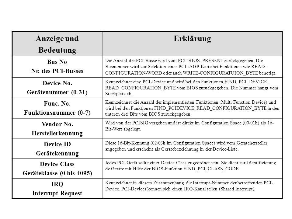 Bootangaben Anzeige und Bedeutung Erklärung Bus No Nr. des PCI-Busses