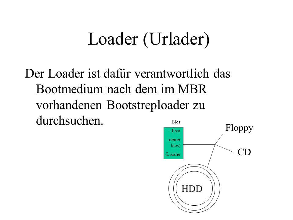Loader (Urlader) Der Loader ist dafür verantwortlich das Bootmedium nach dem im MBR vorhandenen Bootstreploader zu durchsuchen.