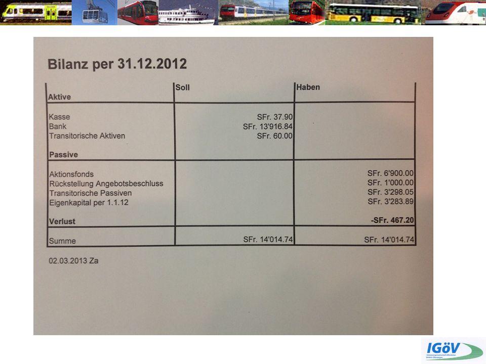 4.a. Jahresrechnung 2012 Bilanz per 31.12.2012