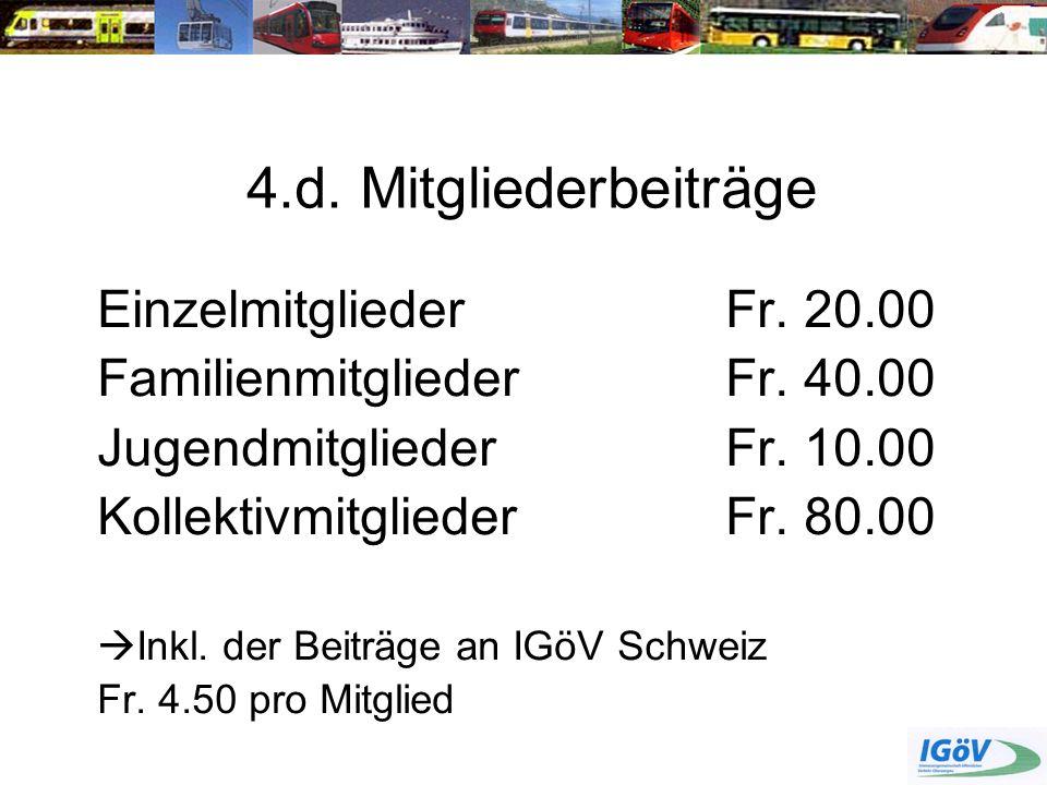 4.d. Mitgliederbeiträge Einzelmitglieder Fr. 20.00