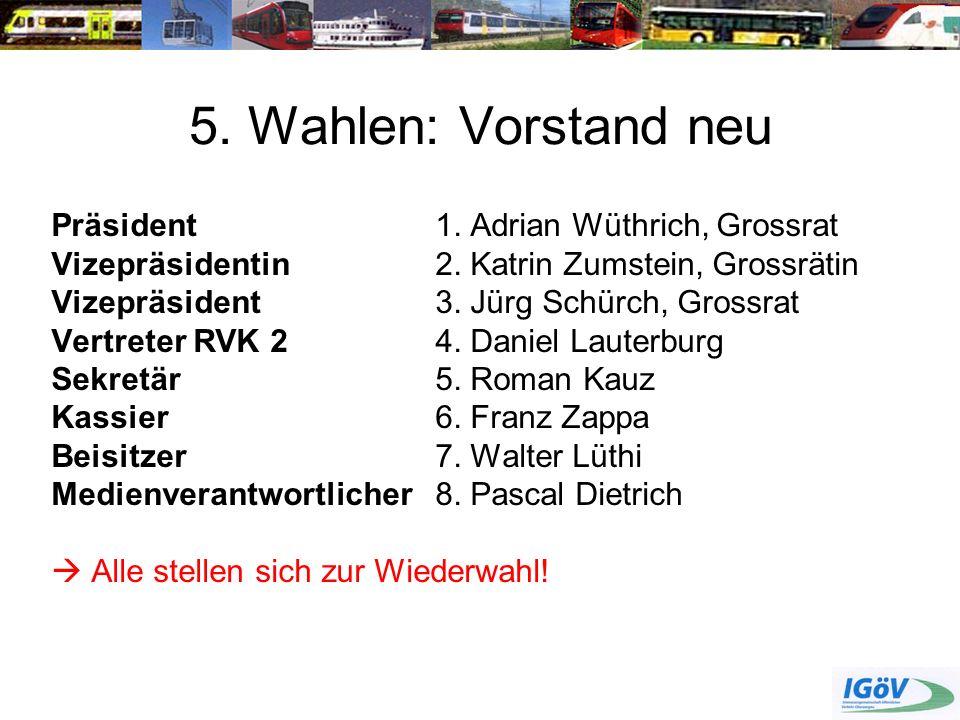 5. Wahlen: Vorstand neu Präsident 1. Adrian Wüthrich, Grossrat