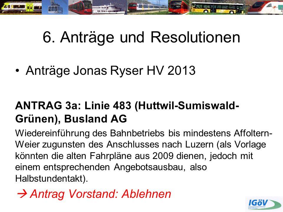 6. Anträge und Resolutionen