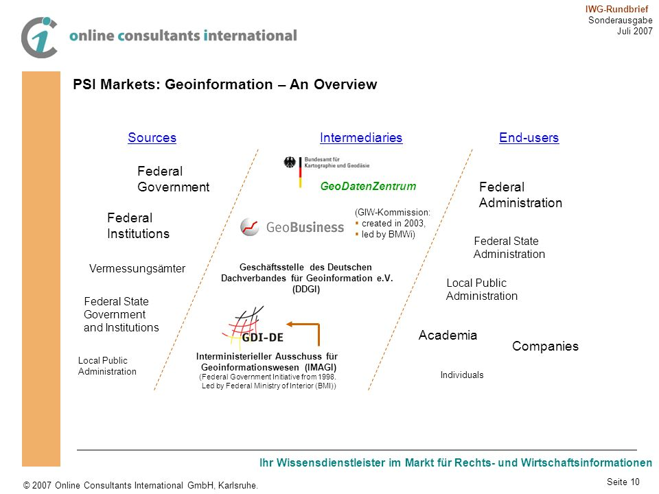 PSI Markets: Geoinformation – An Overview