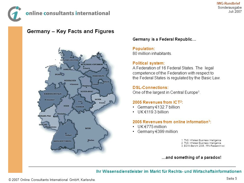 Germany – Key Facts and Figures
