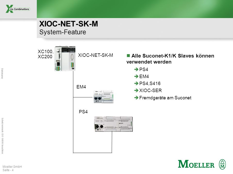 XIOC-NET-SK-M System-Feature