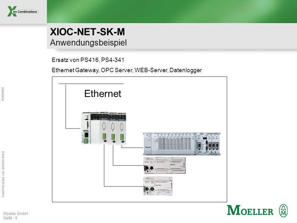 XIOC-NET-SK-M Anwendungsbeispiel