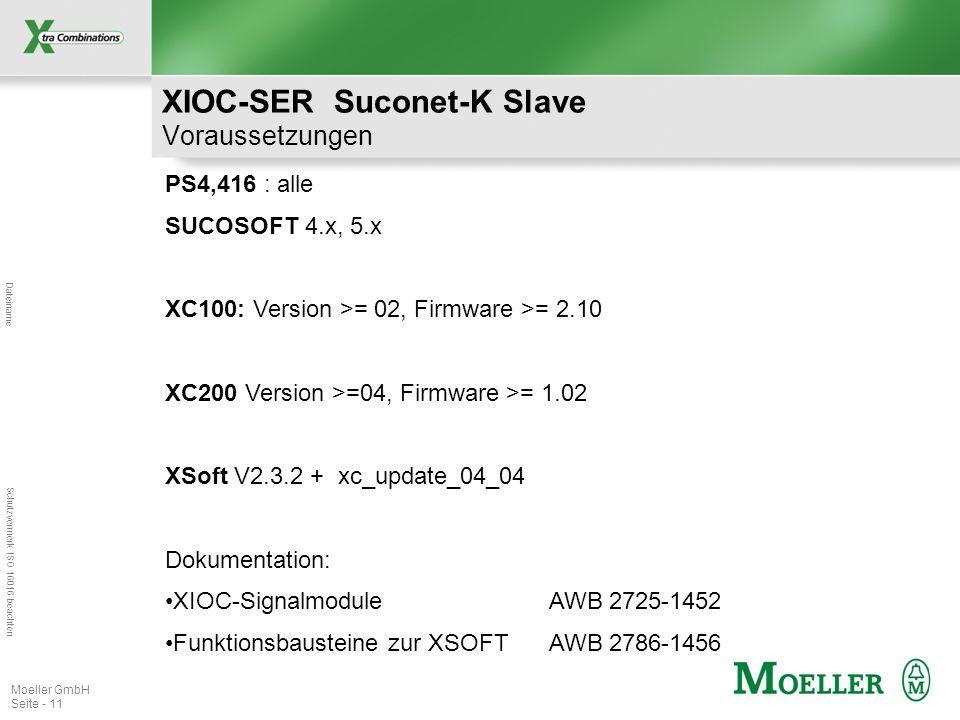 XIOC-SER Suconet-K Slave Voraussetzungen