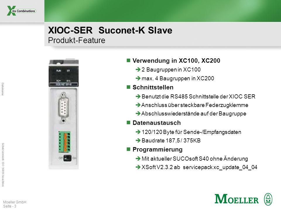 XIOC-SER Suconet-K Slave