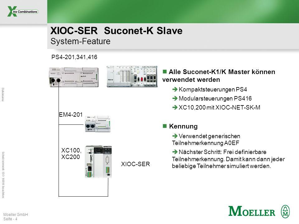 XIOC-SER Suconet-K Slave System-Feature
