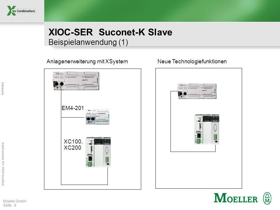 XIOC-SER Suconet-K Slave Beispielanwendung (1)
