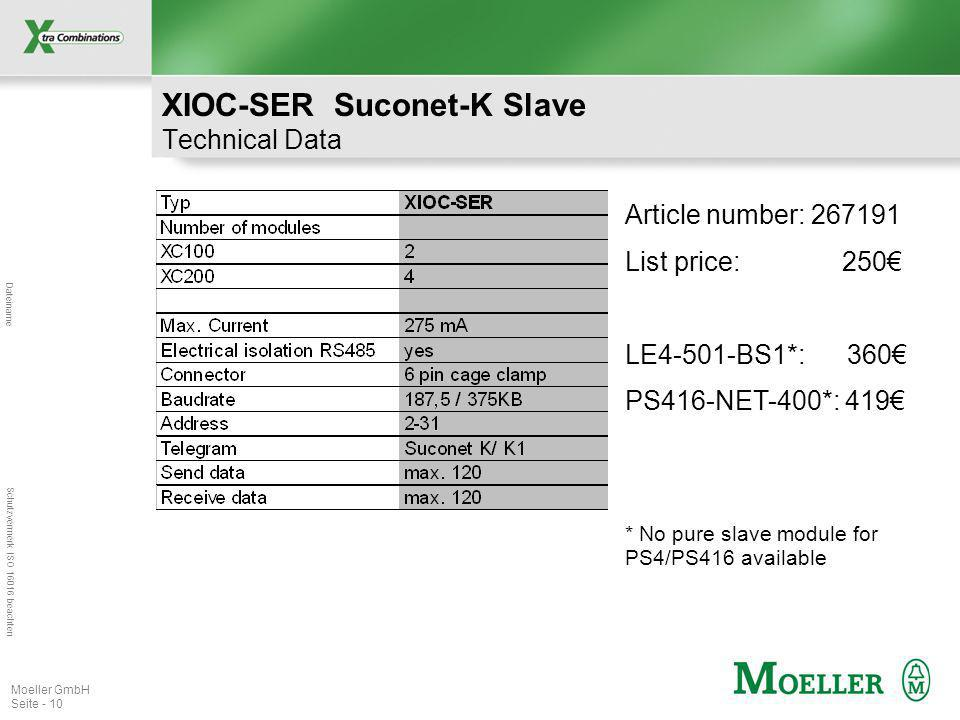 XIOC-SER Suconet-K Slave Technical Data