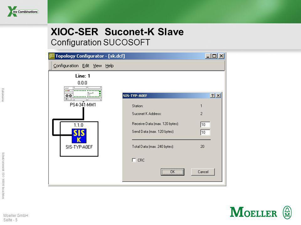 XIOC-SER Suconet-K Slave Configuration SUCOSOFT