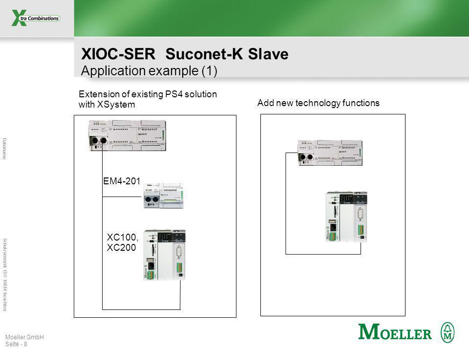 XIOC-SER Suconet-K Slave Application example (1)