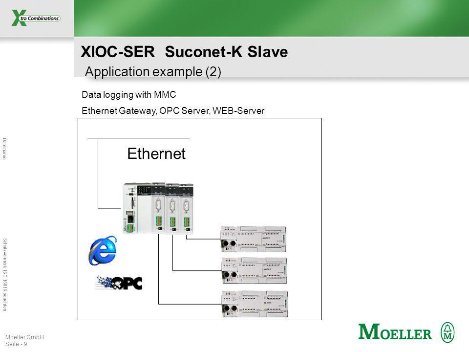XIOC-SER Suconet-K Slave Application example (2)