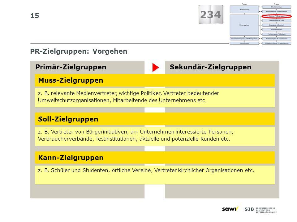 234 PR-Zielgruppen: Vorgehen Primär-Zielgruppen Sekundär-Zielgruppen