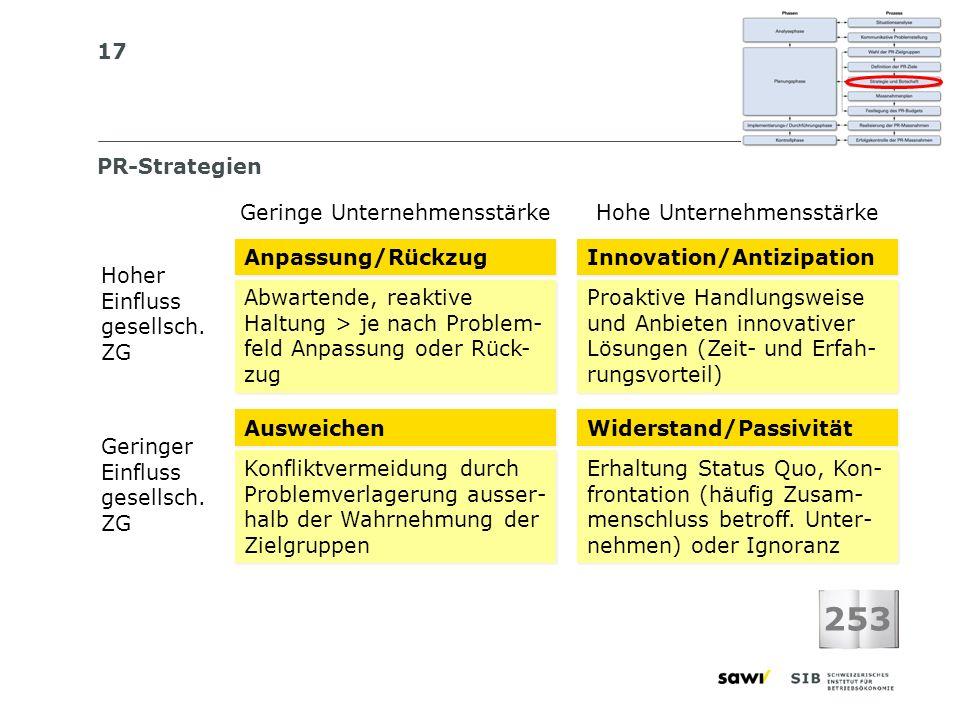 253 PR-Strategien Geringe Unternehmensstärke Hohe Unternehmensstärke