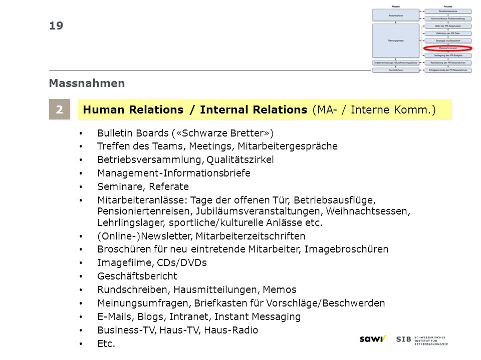 Human Relations / Internal Relations (MA- / Interne Komm.)