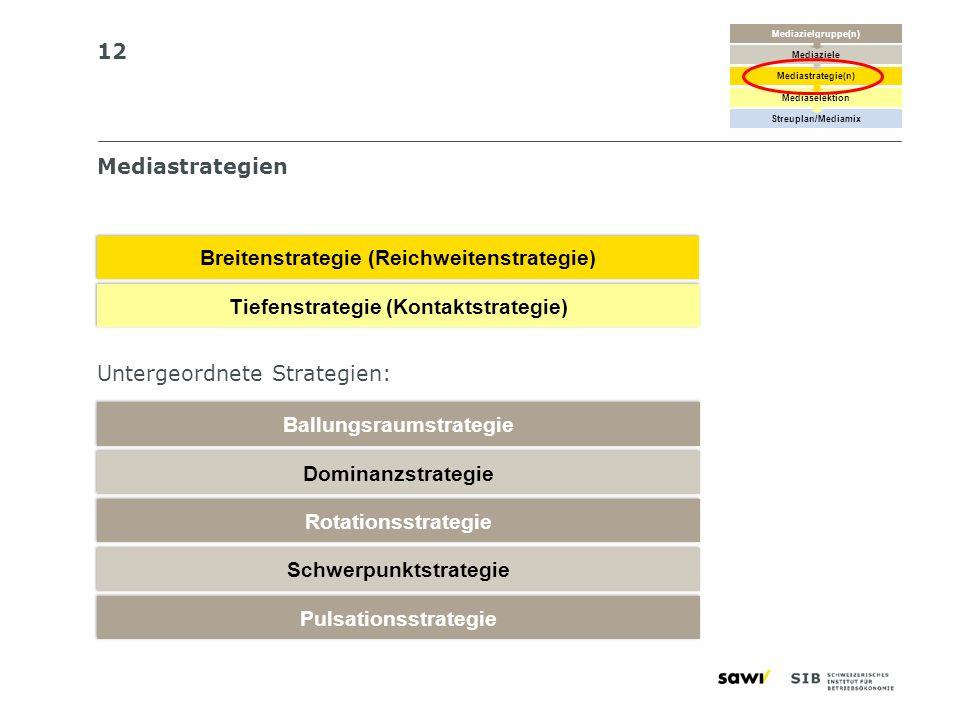 Breitenstrategie (Reichweitenstrategie)