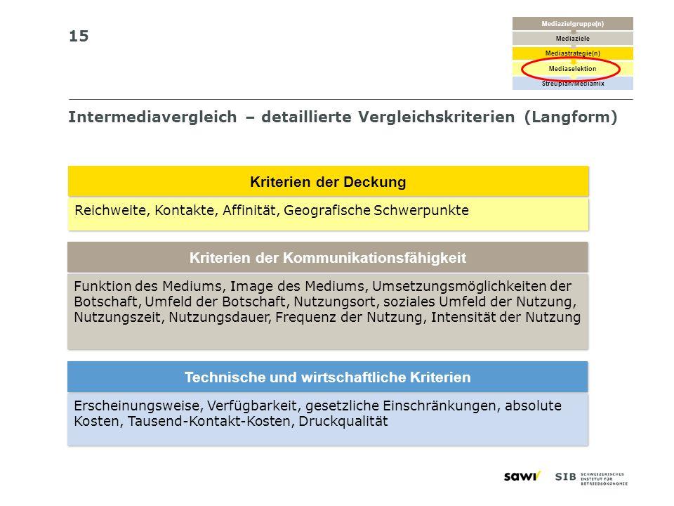 Intermediavergleich – detaillierte Vergleichskriterien (Langform)