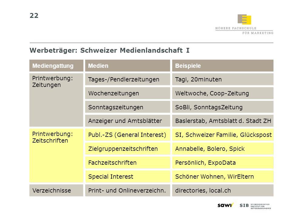 Werbeträger: Schweizer Medienlandschaft I