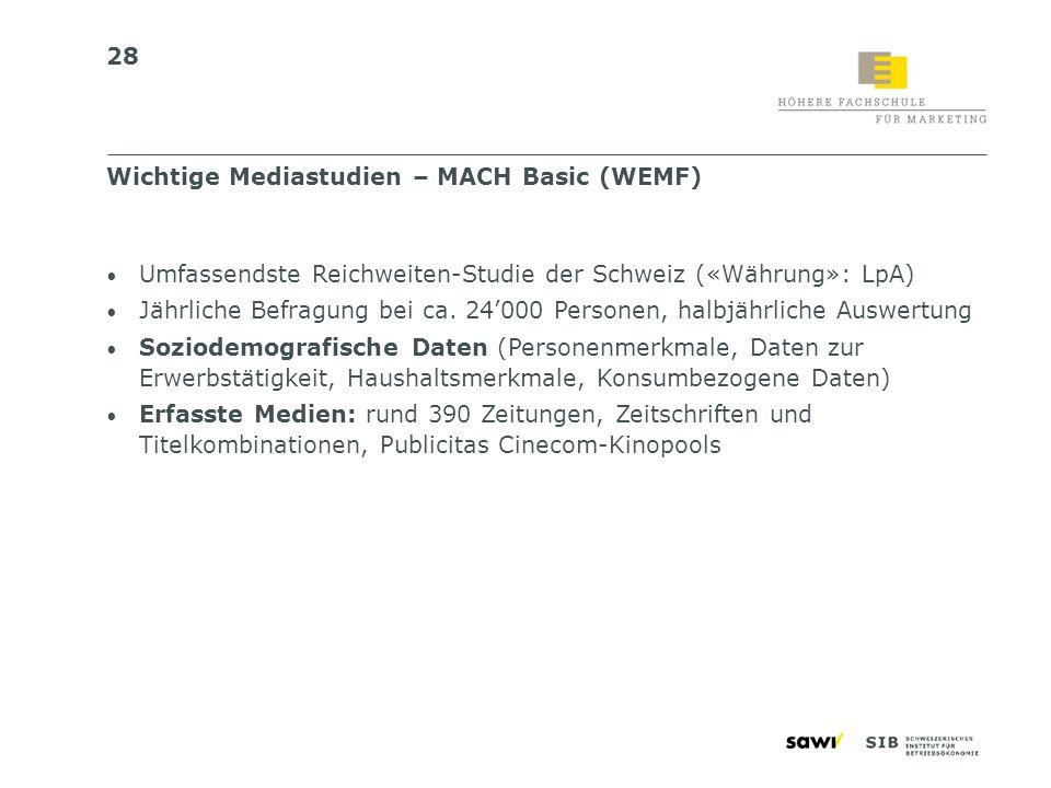 Wichtige Mediastudien – MACH Basic (WEMF)