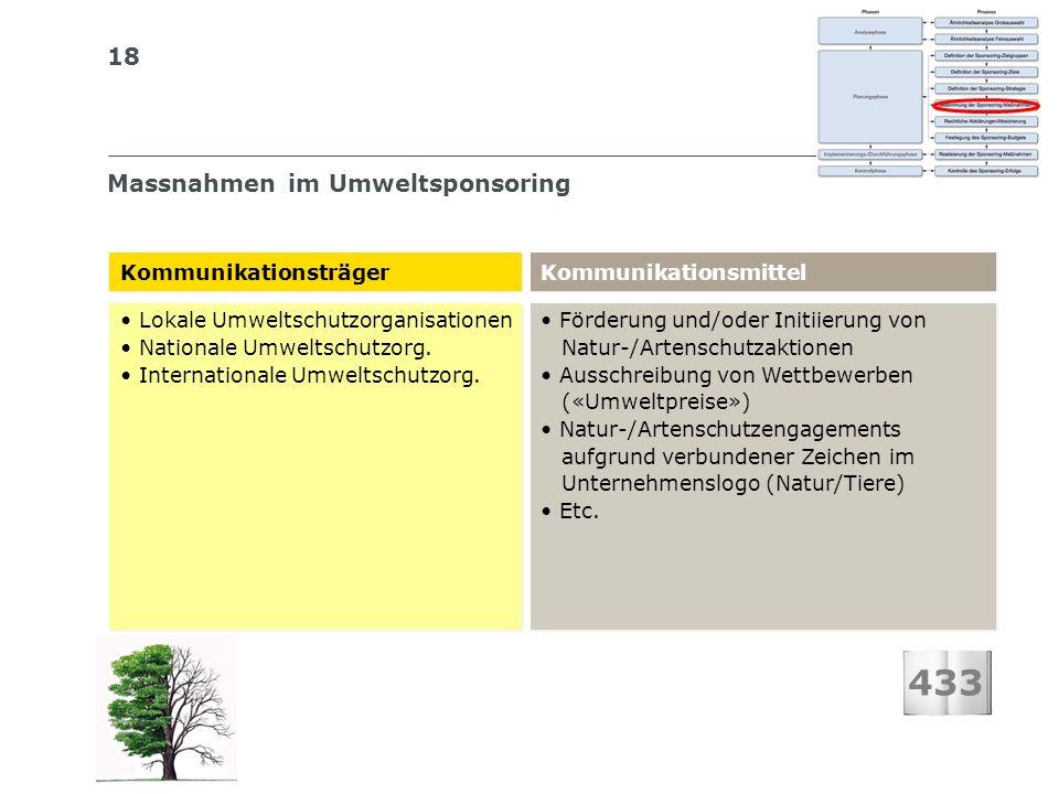 433 Massnahmen im Umweltsponsoring Kommunikationsträger