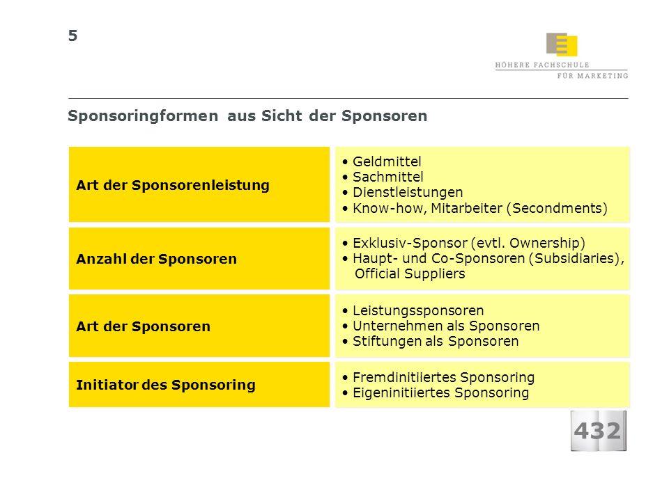 432 Sponsoringformen aus Sicht der Sponsoren Art der Sponsorenleistung